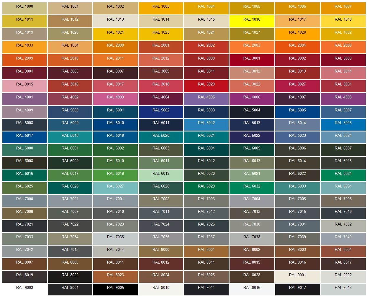 Silber farbe ral  Fluidgum RAL- Farben - Fluidgum nach RAL Farbton bestellen - FluidGum